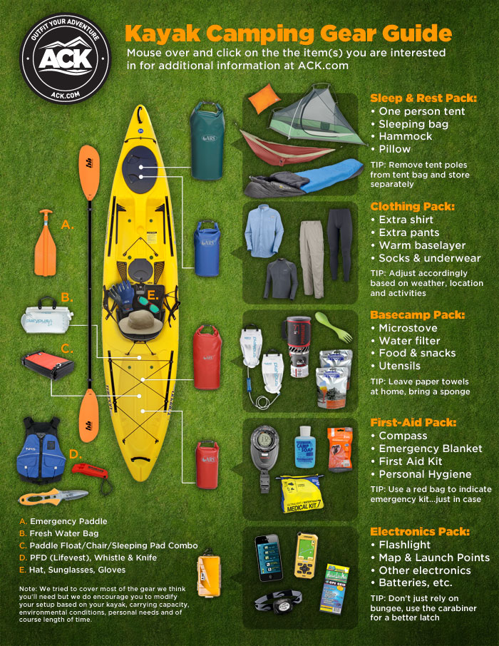 Austin Kayak Camping Gear Guide
